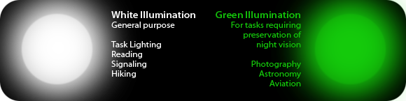 White and Green Illumination Guide